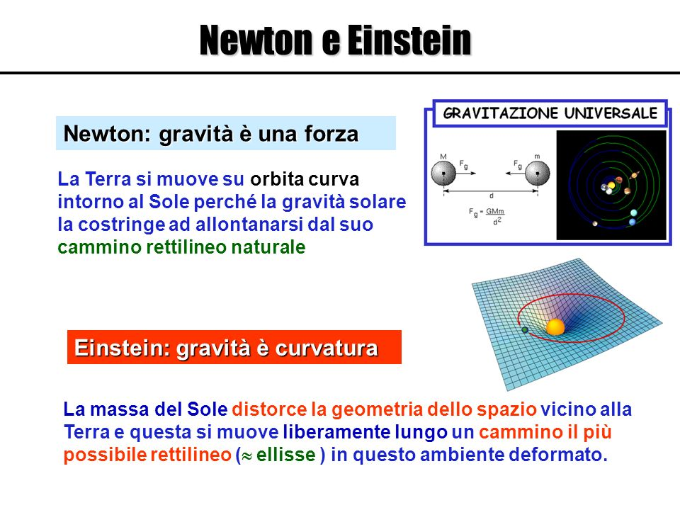 Newton e Einstein Newton: gravità è una forza