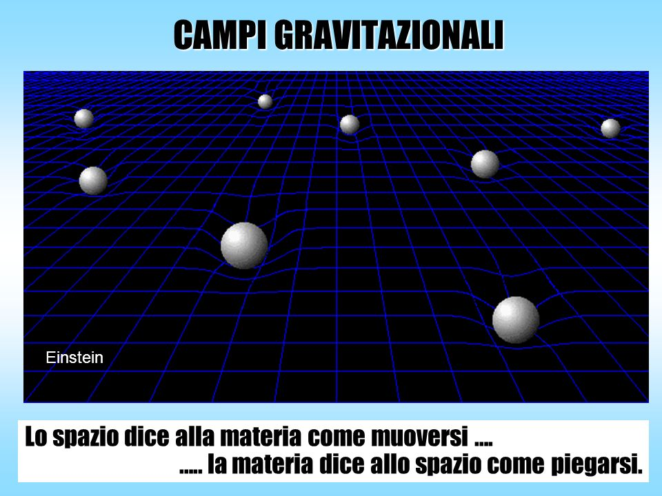 CAMPI GRAVITAZIONALI Lo spazio dice alla materia come muoversi ….
