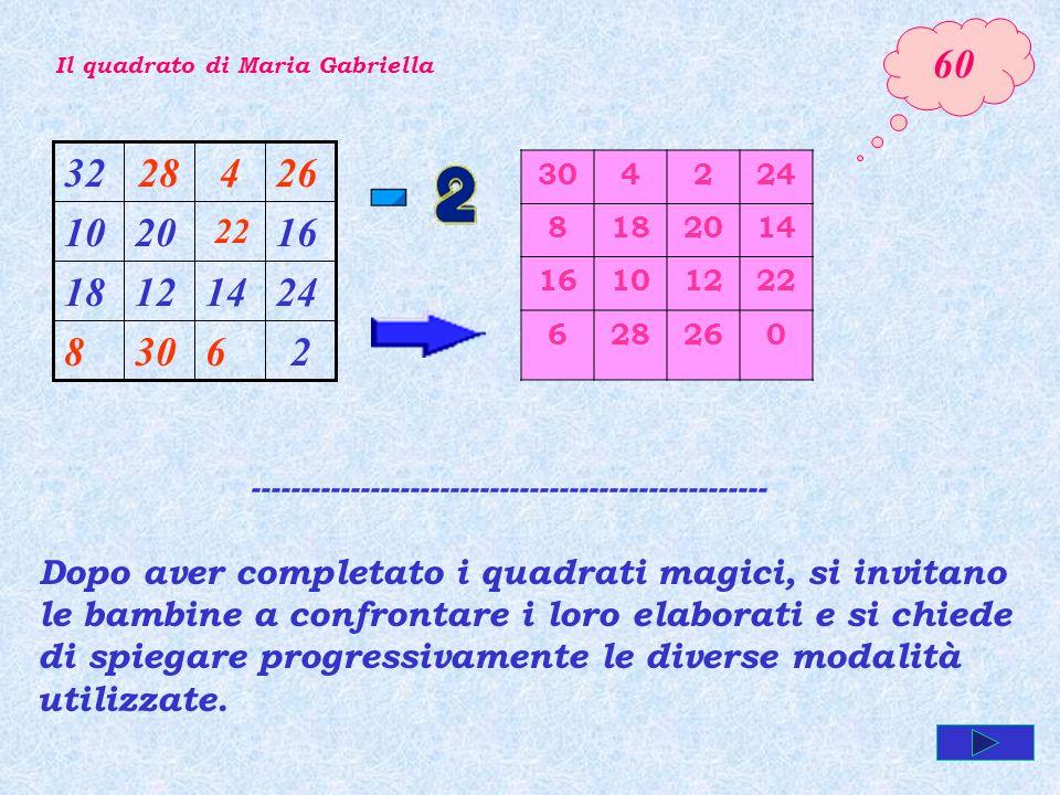 60 Il quadrato di Maria Gabriella. 2. 6. 30. 8. 24. 14. 12. 18. 16. 20. 10. 26. 4. 28.