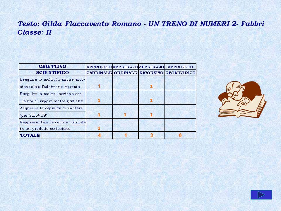 Testo: Gilda Flaccavento Romano - UN TRENO DI NUMERI 2- Fabbri