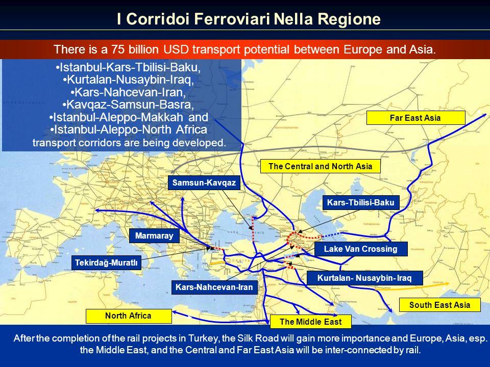 I Corridoi Ferroviari Nella Regione