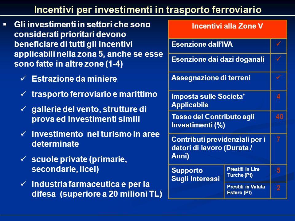 Incentivi per investimenti in trasporto ferroviario