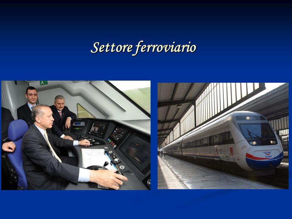 Settore ferroviario 6