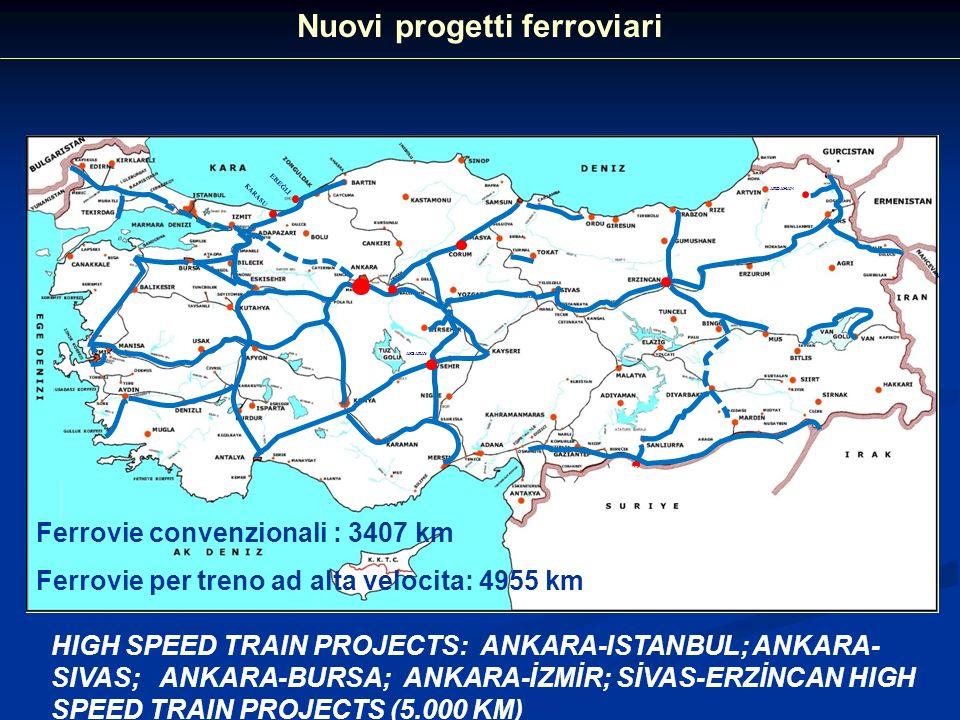 Nuovi progetti ferroviari