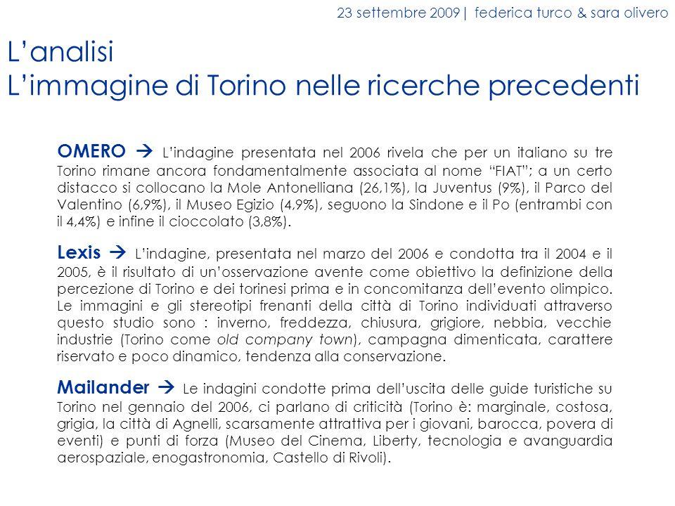 L'analisi L'immagine di Torino nelle ricerche precedenti