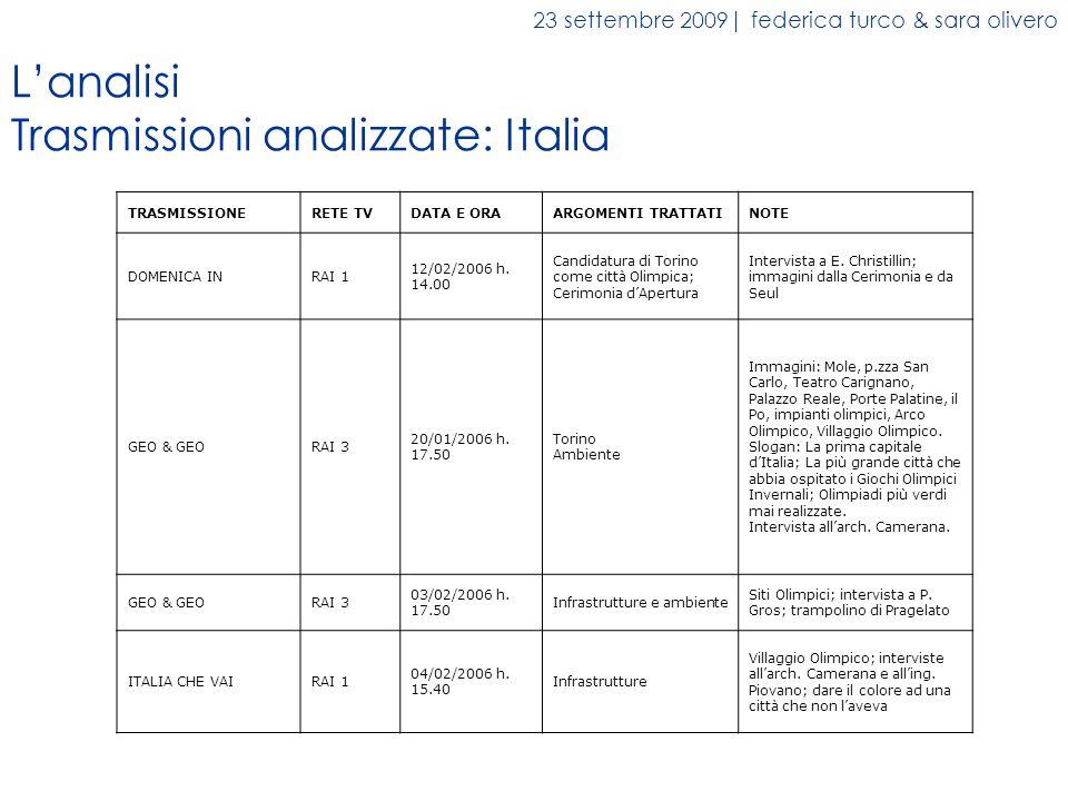 L'analisi Trasmissioni analizzate: Italia
