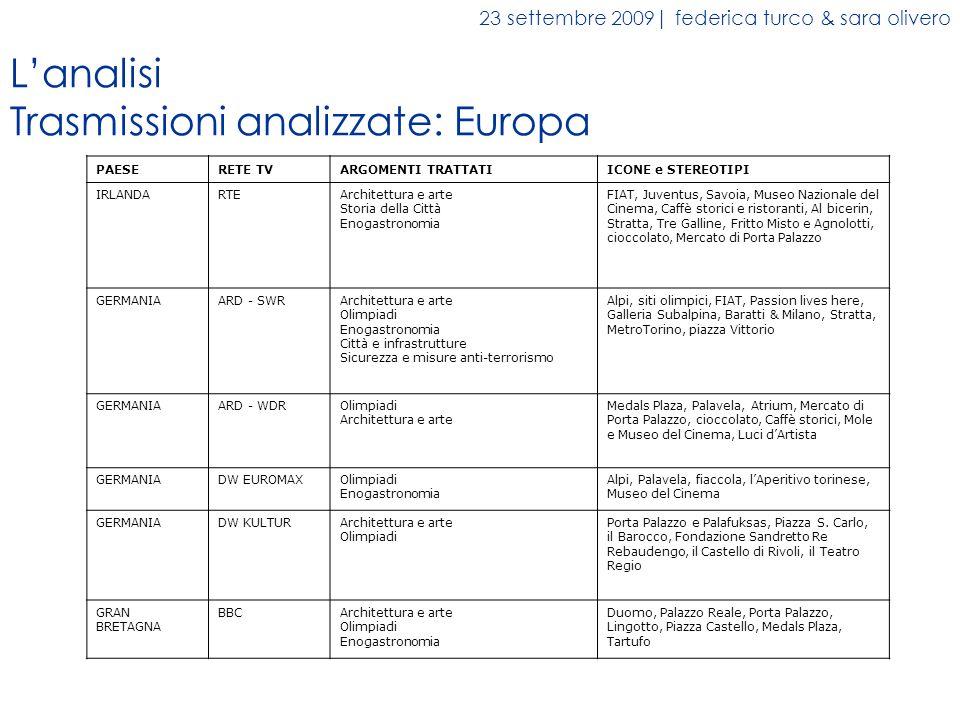 L'analisi Trasmissioni analizzate: Europa