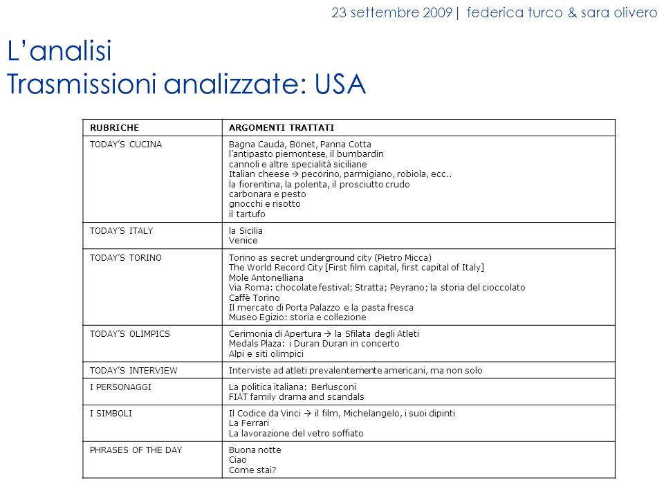 L'analisi Trasmissioni analizzate: USA