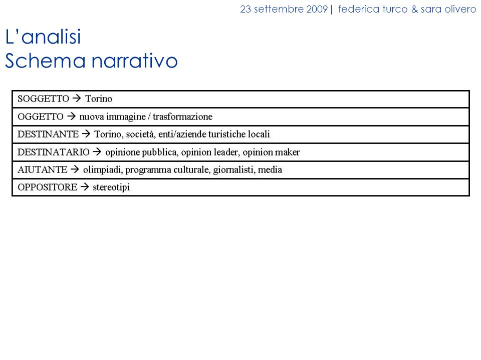 L'analisi Schema narrativo