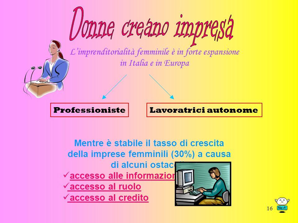 Donne creano impresa L'imprenditorialità femminile è in forte espansione in Italia e in Europa. Professioniste.