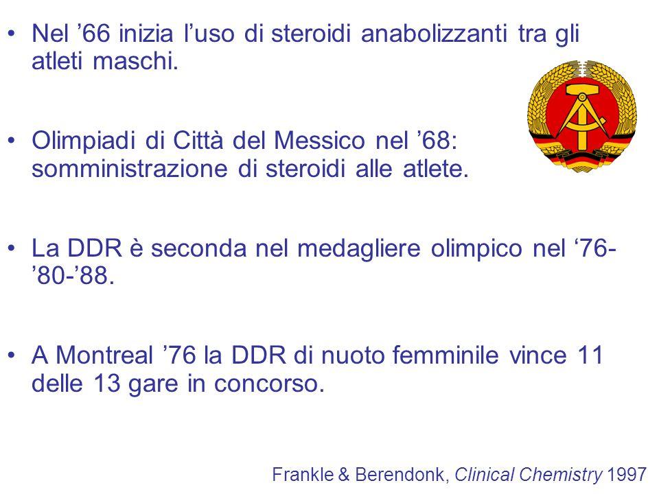 Nel '66 inizia l'uso di steroidi anabolizzanti tra gli atleti maschi.