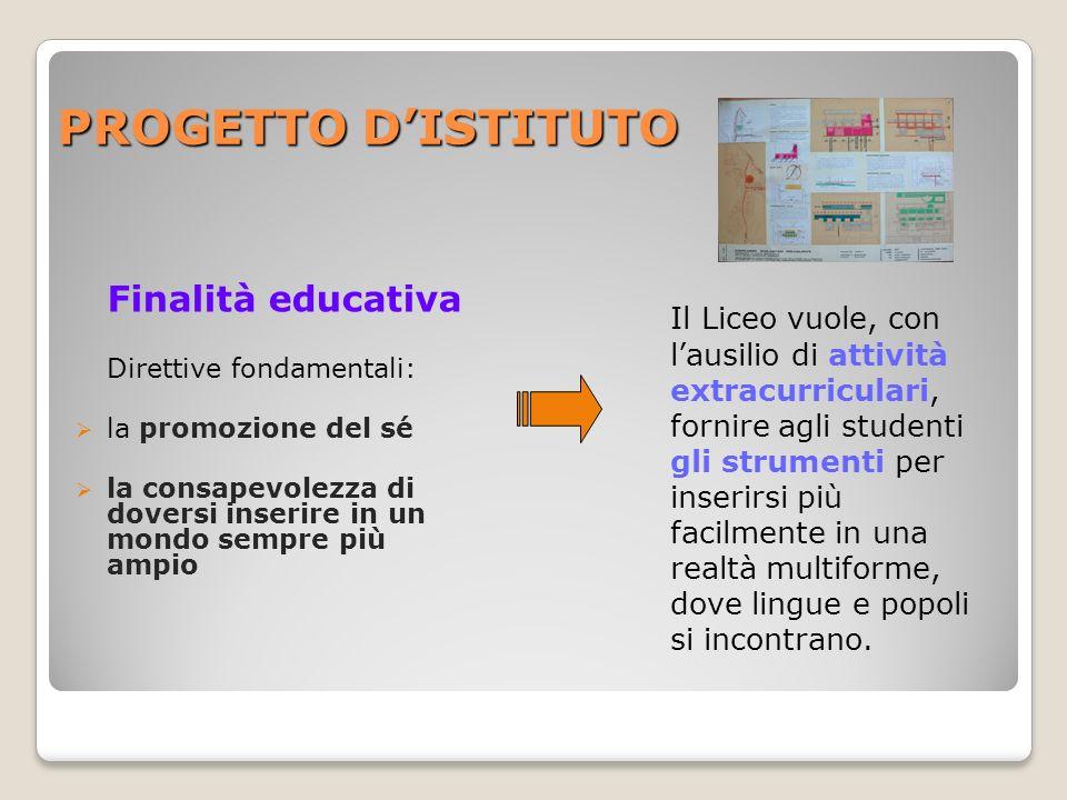 PROGETTO D'ISTITUTO Finalità educativa