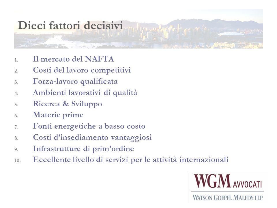Dieci fattori decisivi