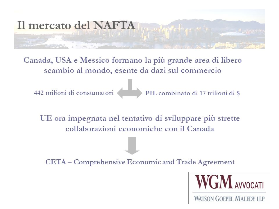 CETA – Comprehensive Economic and Trade Agreement