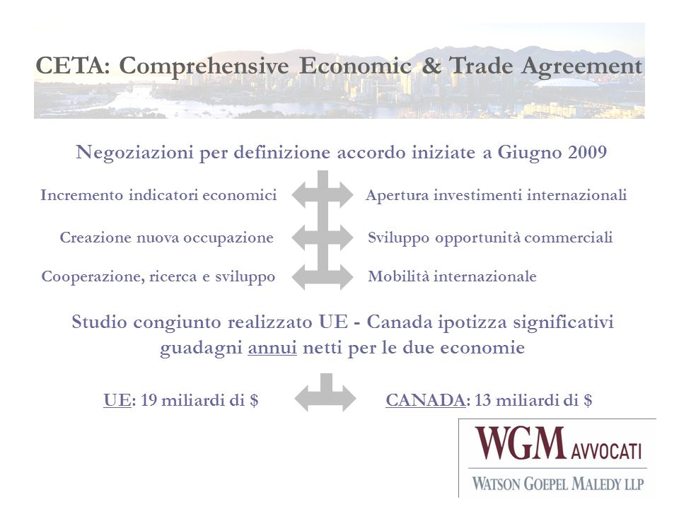 CETA: Comprehensive Economic & Trade Agreement
