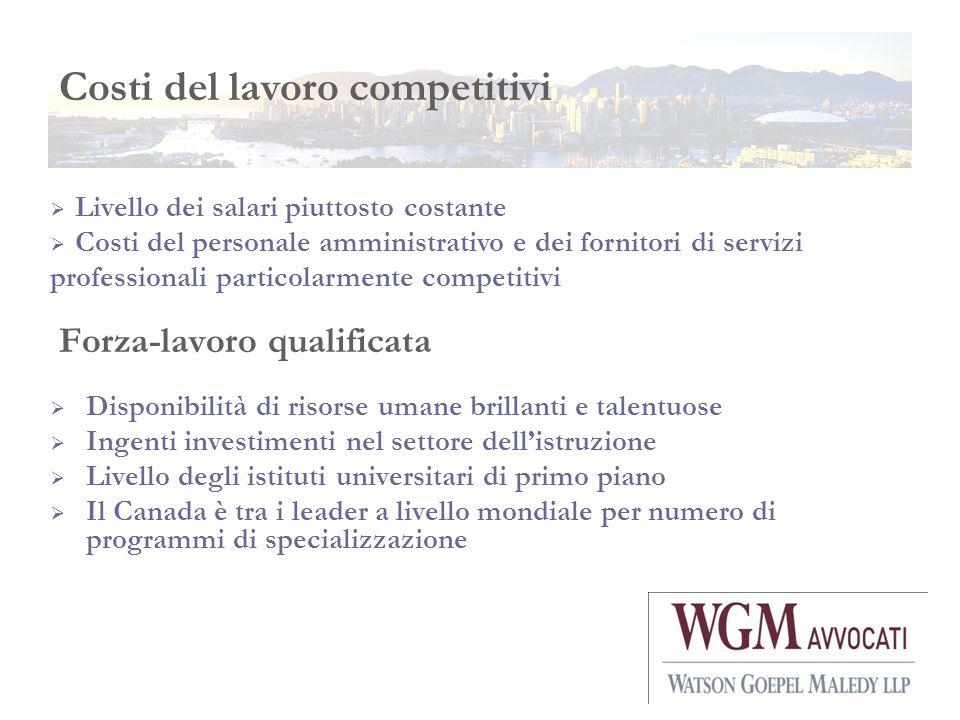 Costi del lavoro competitivi
