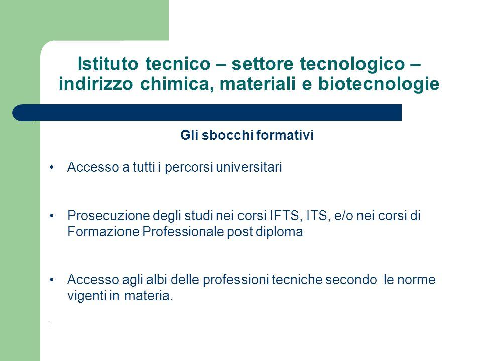 Istituto tecnico – settore tecnologico – indirizzo chimica, materiali e biotecnologie