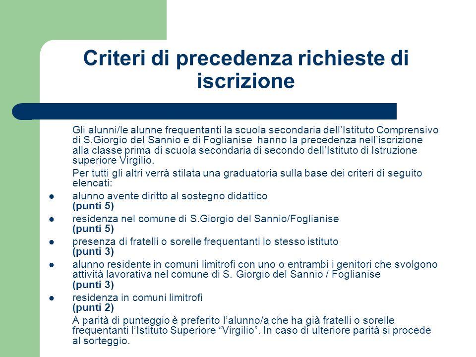 Criteri di precedenza richieste di iscrizione