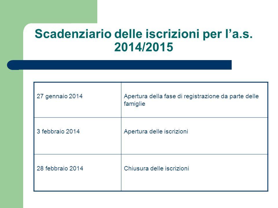 Scadenziario delle iscrizioni per l'a.s. 2014/2015