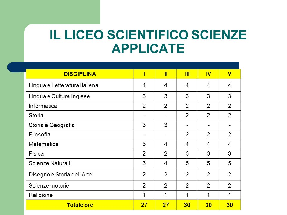 IL LICEO SCIENTIFICO SCIENZE APPLICATE
