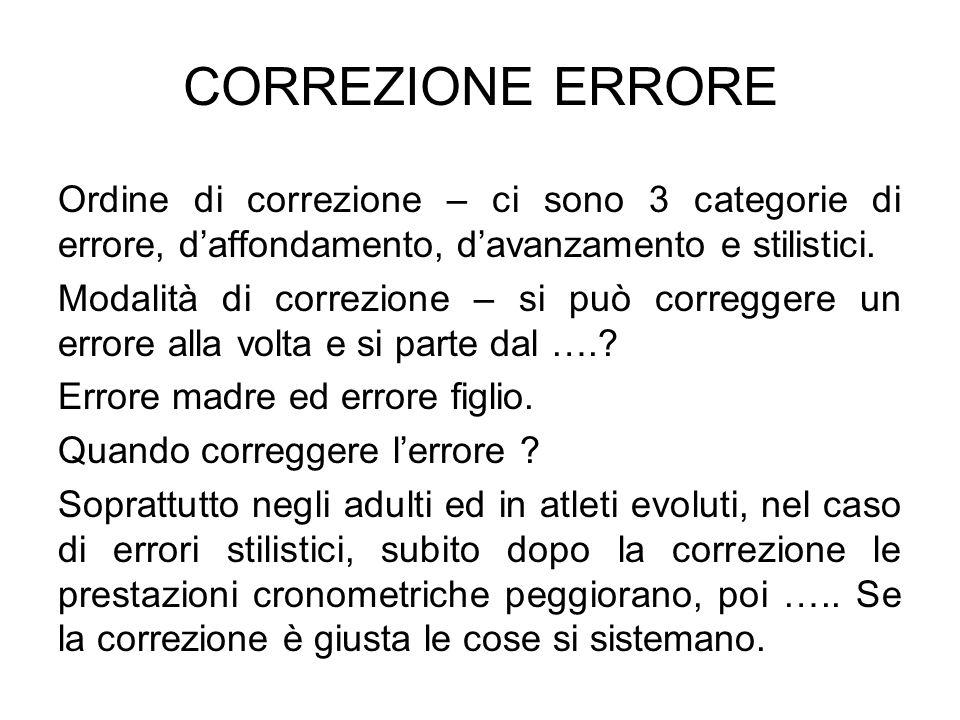 CORREZIONE ERRORE Ordine di correzione – ci sono 3 categorie di errore, d'affondamento, d'avanzamento e stilistici.