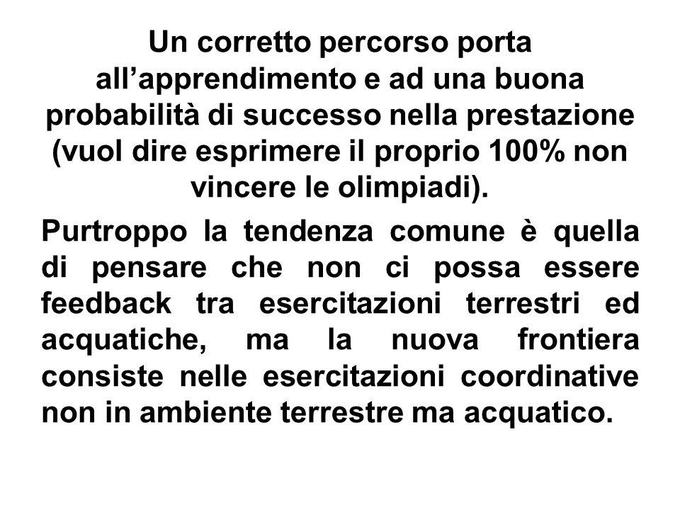Un corretto percorso porta all'apprendimento e ad una buona probabilità di successo nella prestazione (vuol dire esprimere il proprio 100% non vincere le olimpiadi).