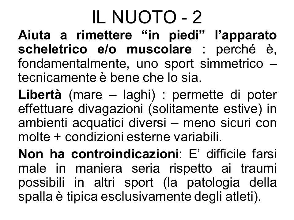 IL NUOTO - 2