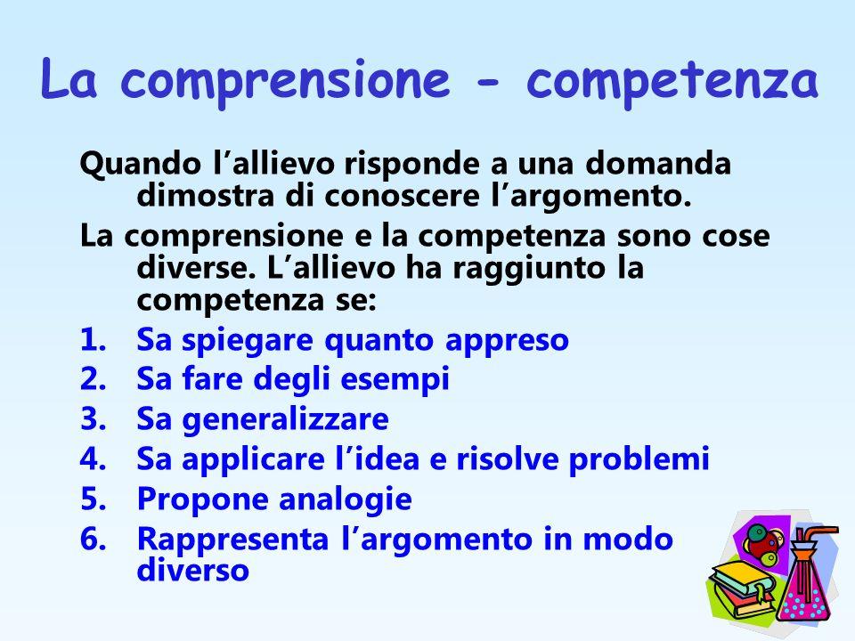 La comprensione - competenza