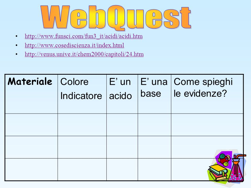 WebQuest Materiale Colore Indicatore E' un acido E' una base