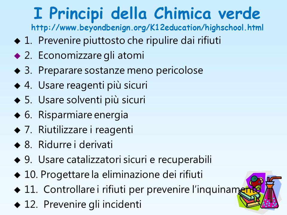 I Principi della Chimica verde http://www. beyondbenign