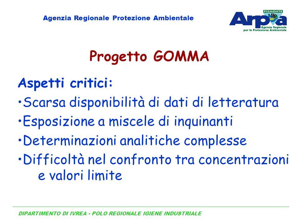 Agenzia Regionale Protezione Ambientale