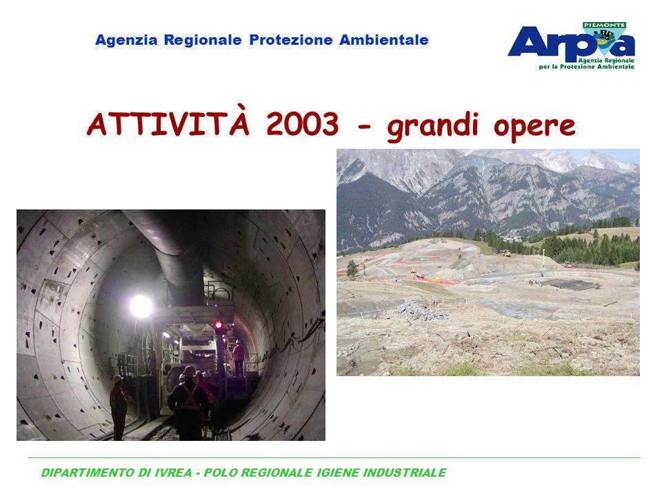 ATTIVITÀ 2003 - grandi opere