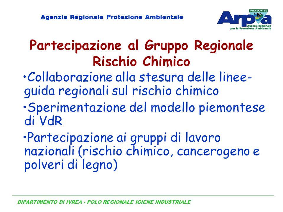 Partecipazione al Gruppo Regionale Rischio Chimico
