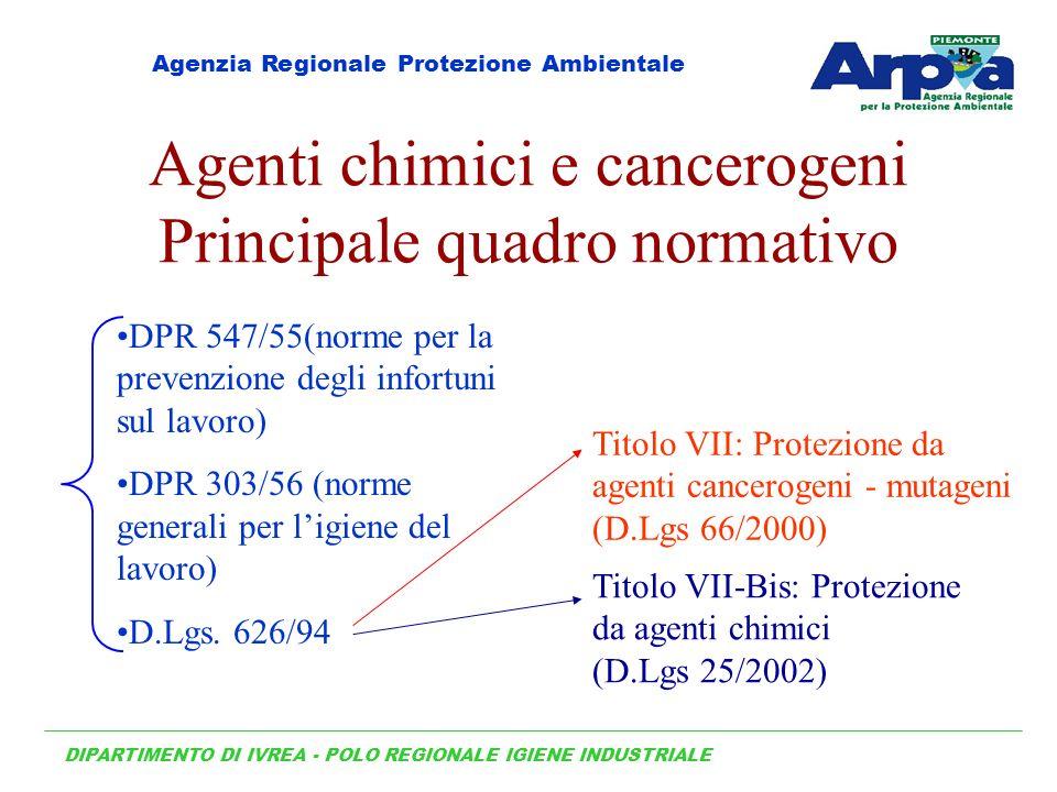 Agenti chimici e cancerogeni Principale quadro normativo