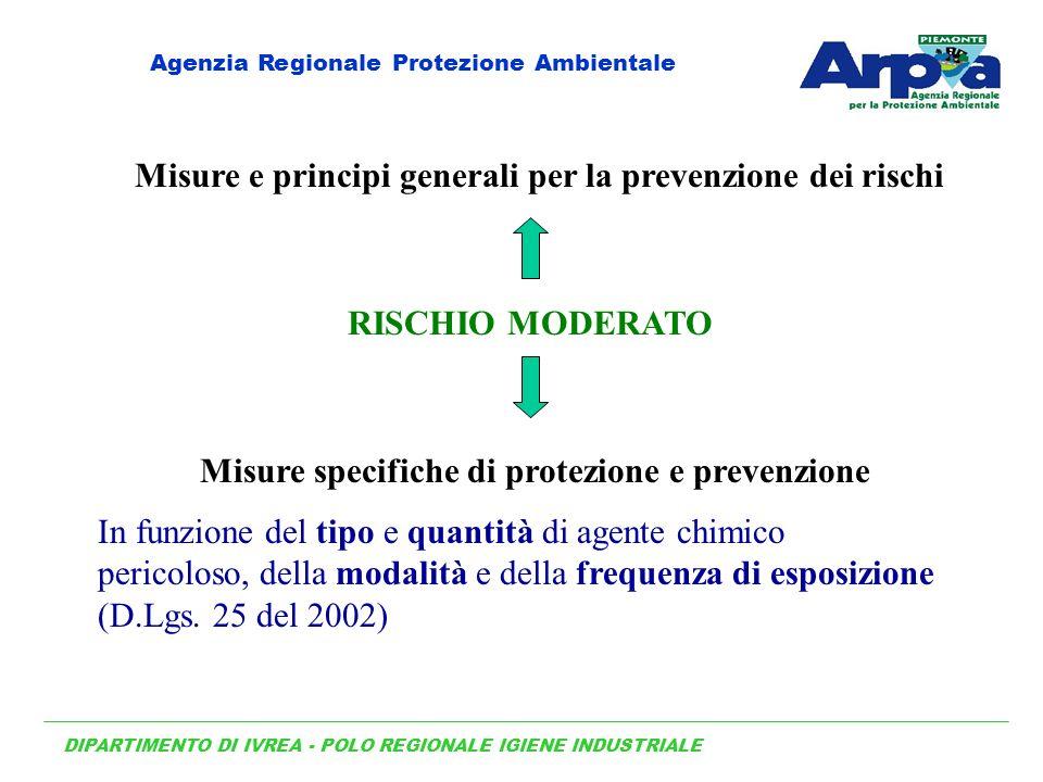 Misure e principi generali per la prevenzione dei rischi