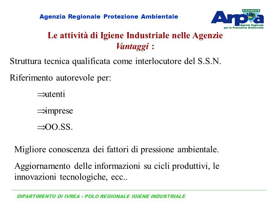 Le attività di Igiene Industriale nelle Agenzie Vantaggi :