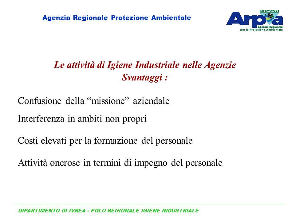 Le attività di Igiene Industriale nelle Agenzie Svantaggi :