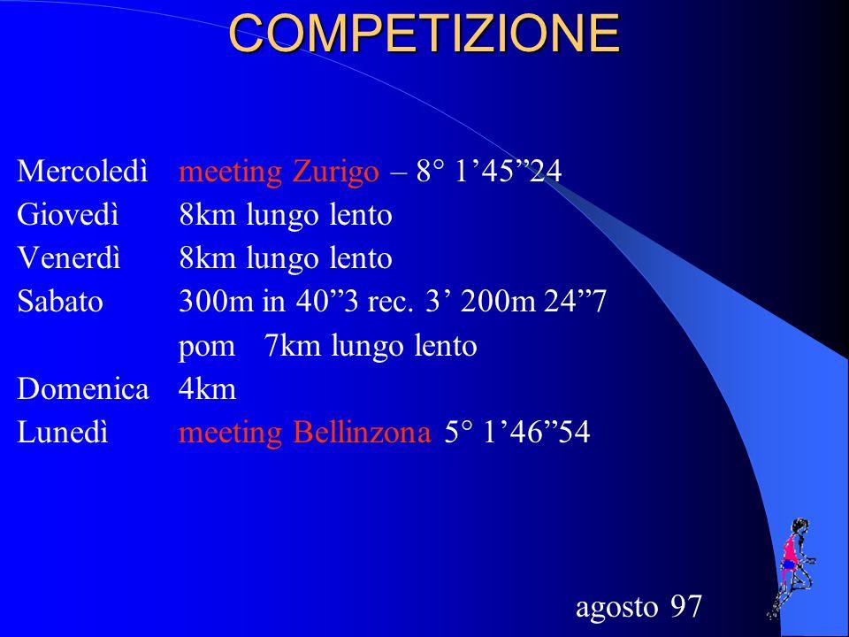 COMPETIZIONE Mercoledì meeting Zurigo – 8° 1'45 24