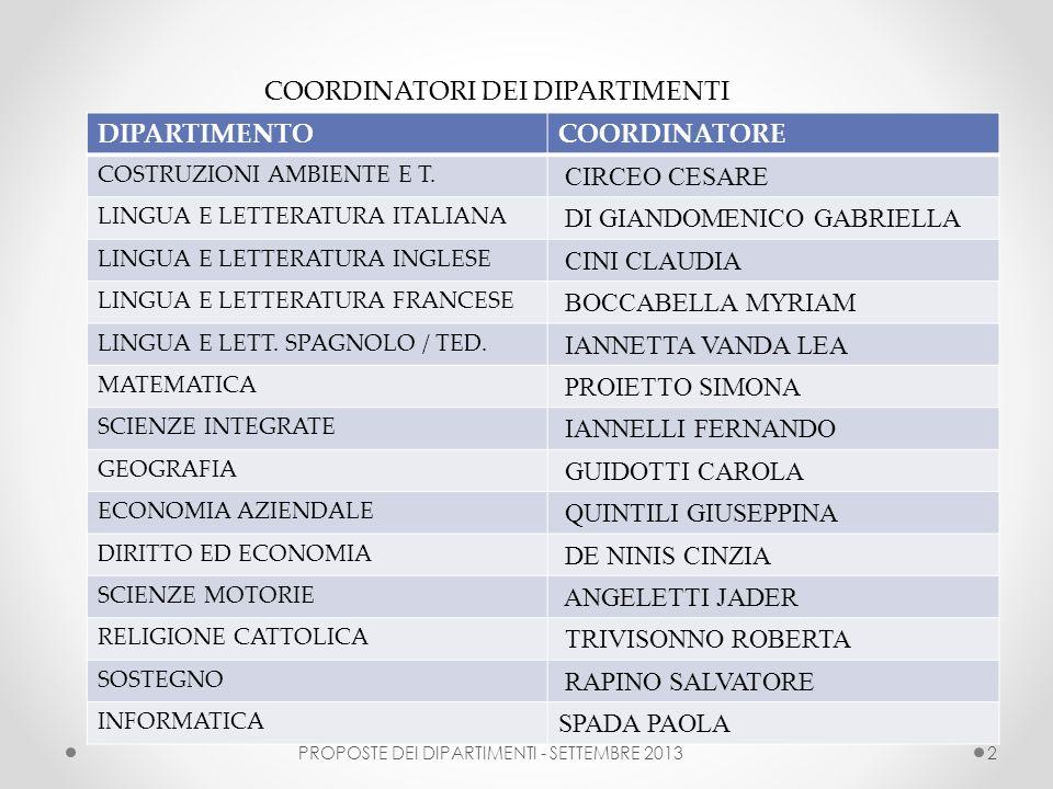 COORDINATORI DEI DIPARTIMENTI DIPARTIMENTO COORDINATORE CIRCEO CESARE