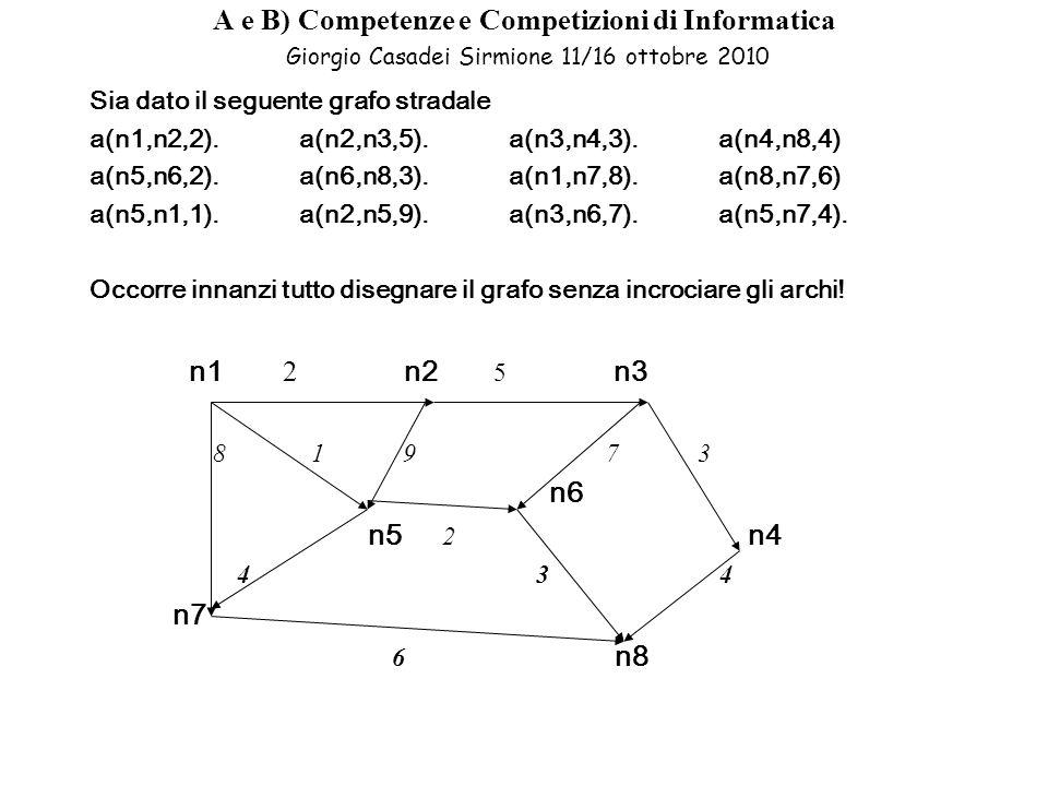 A e B) Competenze e Competizioni di Informatica Giorgio Casadei Sirmione 11/16 ottobre 2010