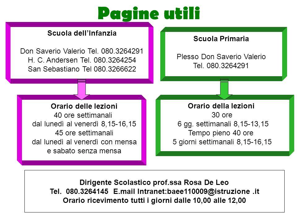 Pagine utili Scuola dell'Infanzia Don Saverio Valerio Tel. 080.3264291