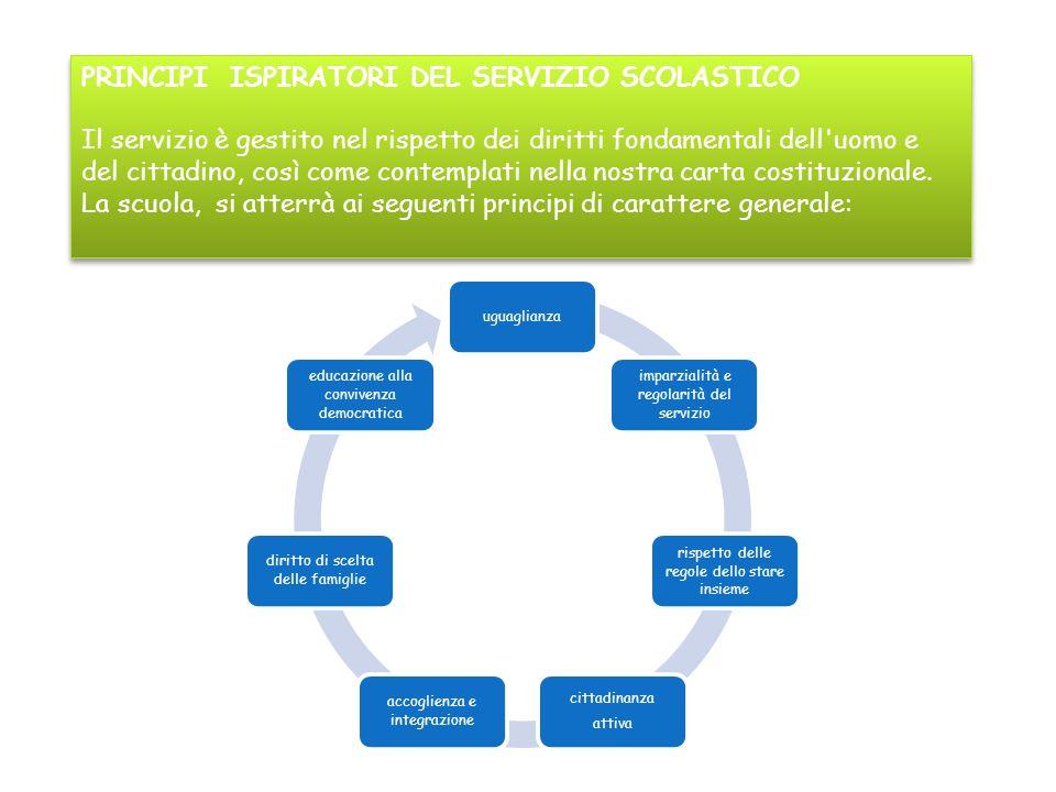PRINCIPI ISPIRATORI DEL SERVIZIO SCOLASTICO