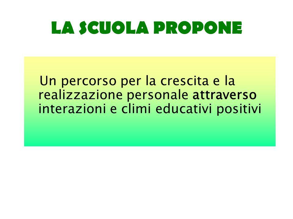 LA SCUOLA PROPONE Un percorso per la crescita e la realizzazione personale attraverso interazioni e climi educativi positivi.