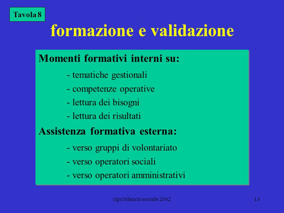 formazione e validazione