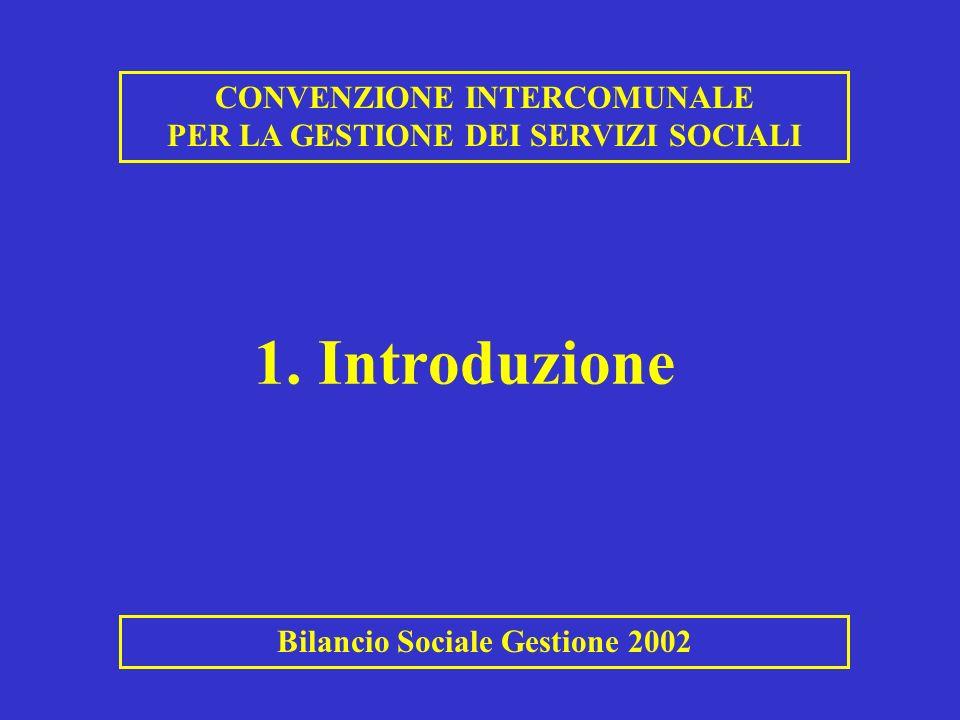 1. Introduzione CONVENZIONE INTERCOMUNALE