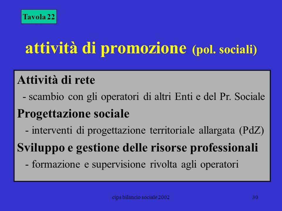 attività di promozione (pol. sociali)