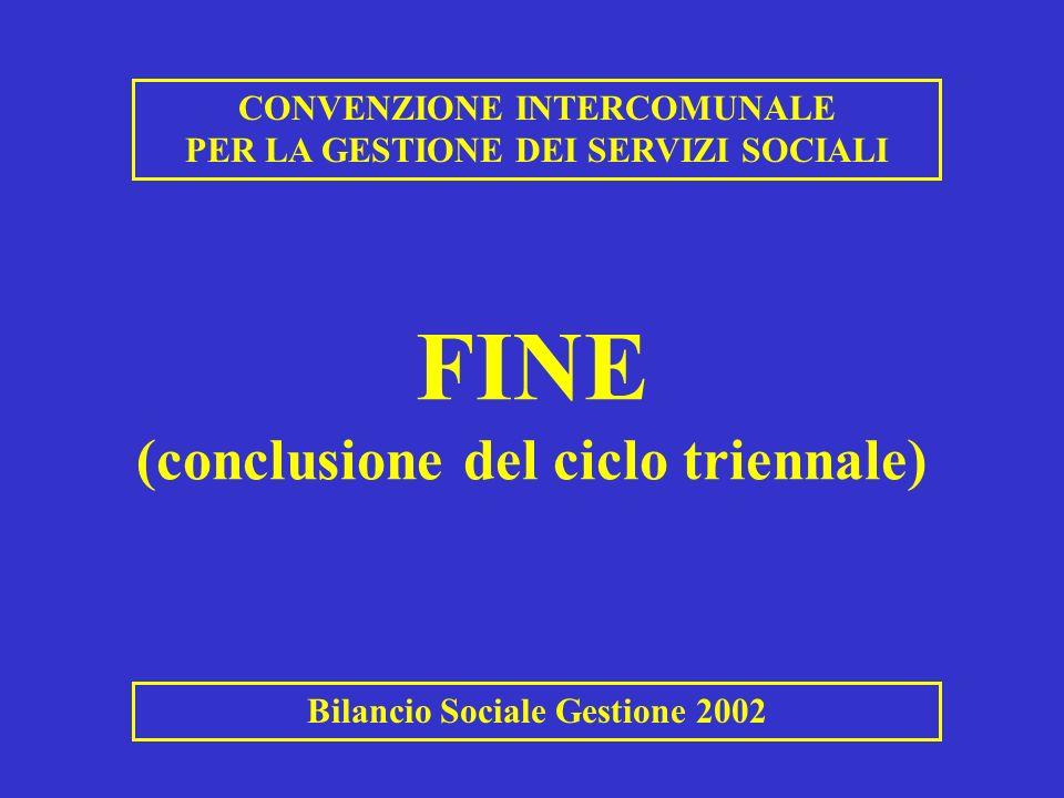 FINE (conclusione del ciclo triennale)