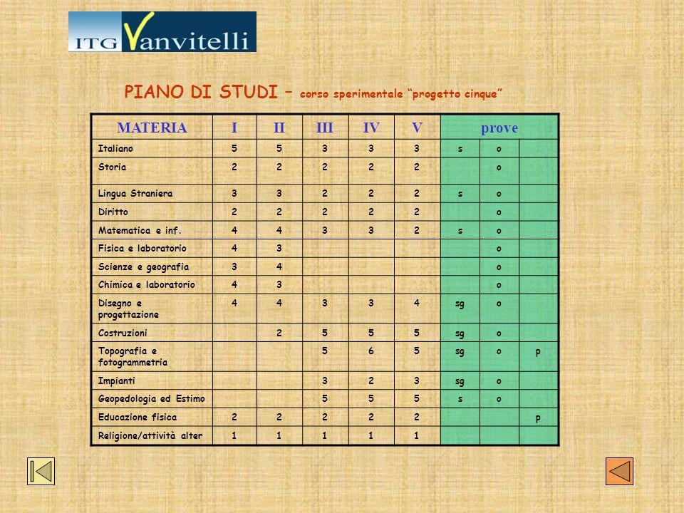PIANO DI STUDI – corso sperimentale progetto cinque