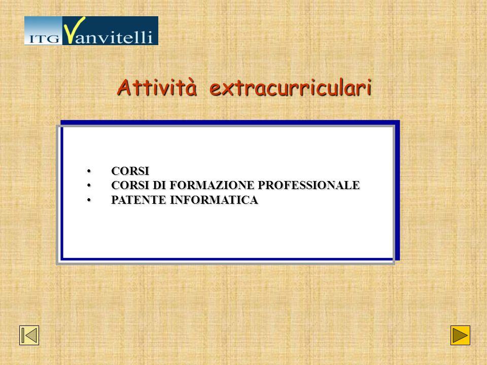 Attività extracurriculari