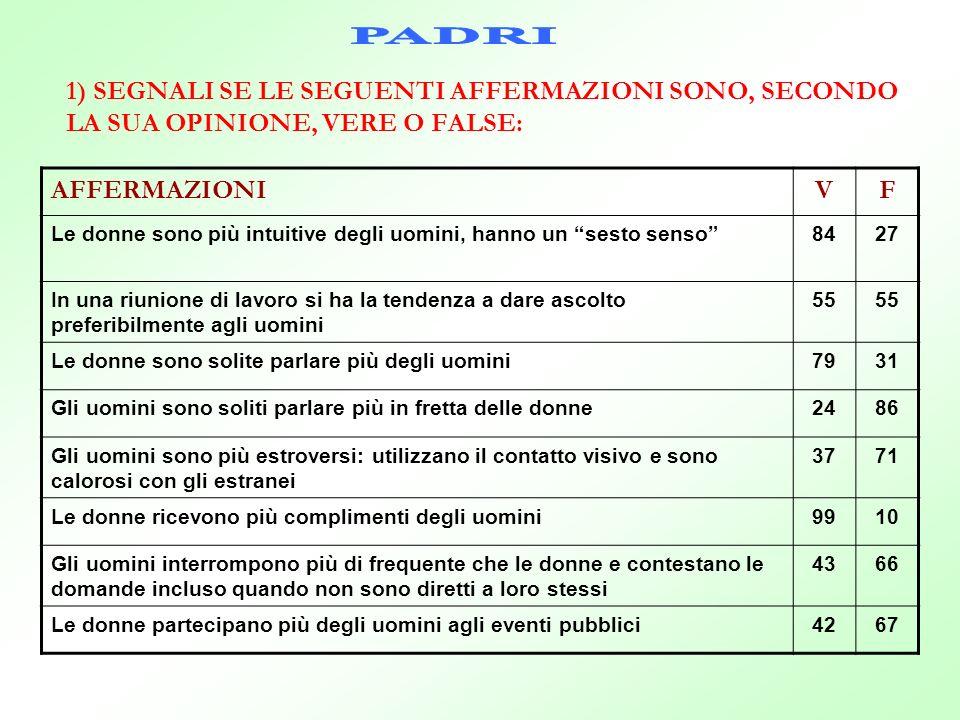 PADRI 1) SEGNALI SE LE SEGUENTI AFFERMAZIONI SONO, SECONDO LA SUA OPINIONE, VERE O FALSE: AFFERMAZIONI.